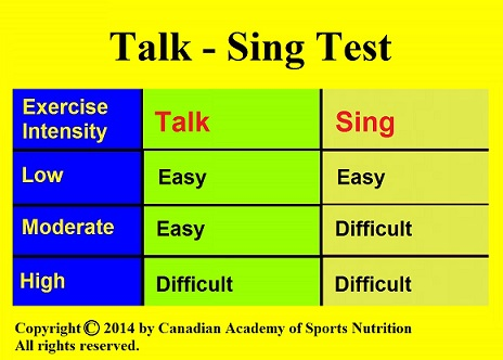 Canadian Academy of Sports Nutrition Talk Test 1
